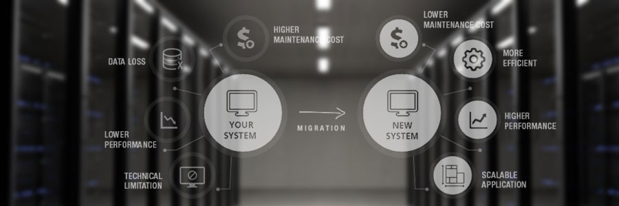 Legacy System Migration Do's and Dont's